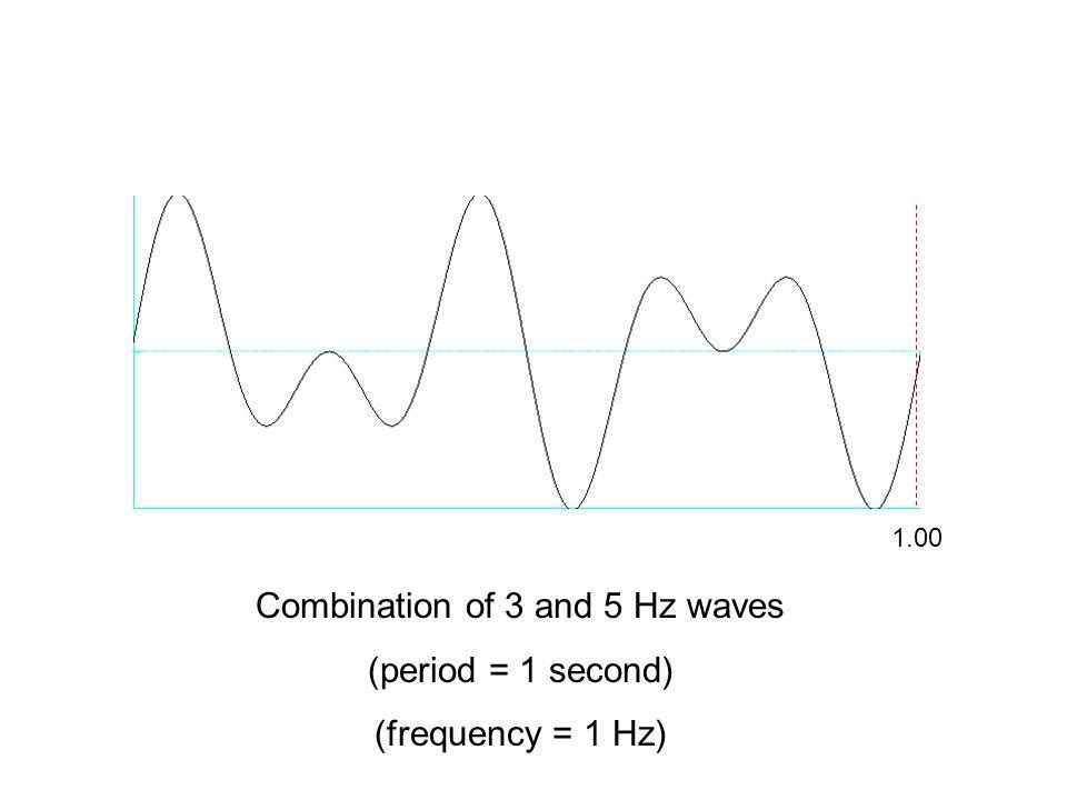 3 Hz 5 Hz.33 sec..661.00.20.40.60.80 1.00