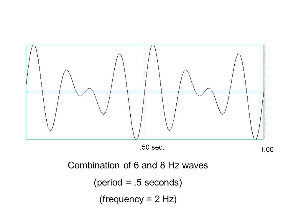 6 Hz 8 Hz.17 sec..33.50.125.25.375.50