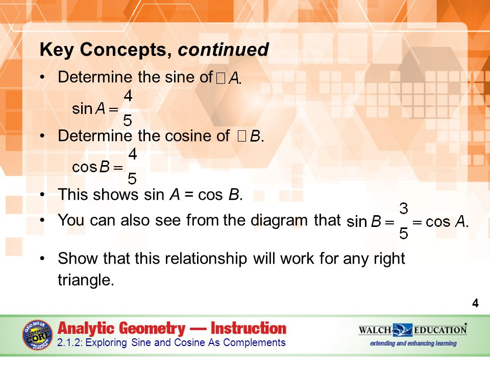 Guided Practice Example 3 Find a value of  for which sin  = cos 15° is true.