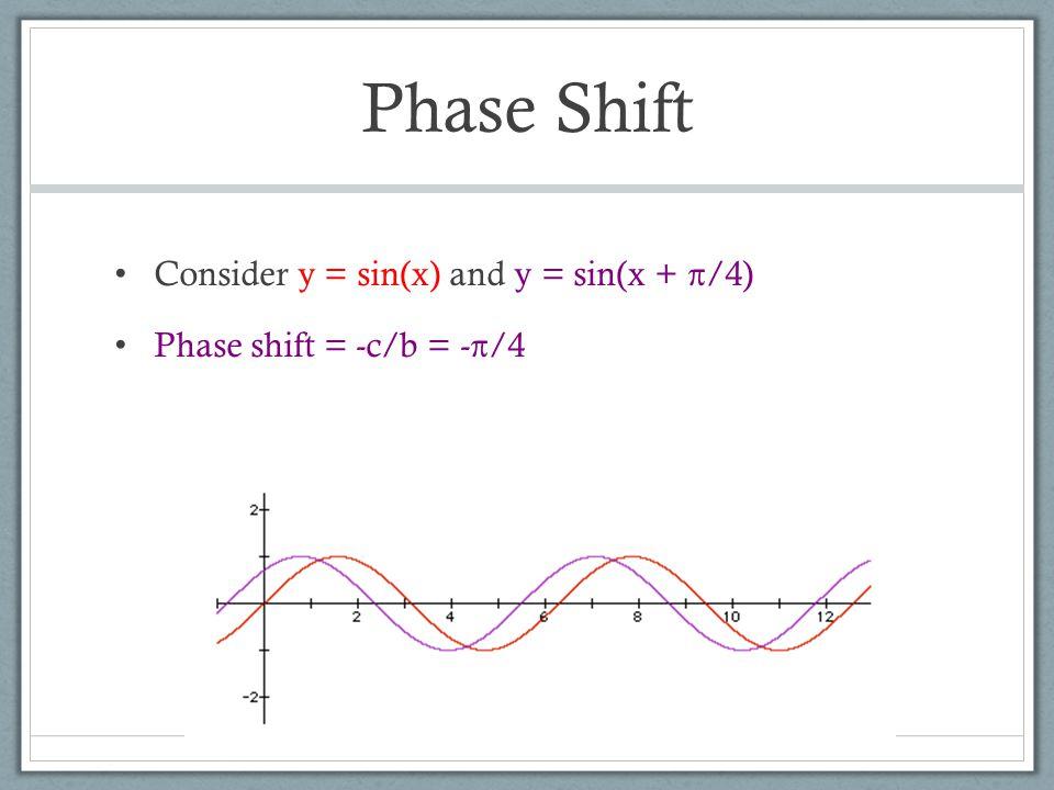 Phase Shift Consider y = sin(x) and y = sin(x + π/4) Phase shift = -c/b = -π/4