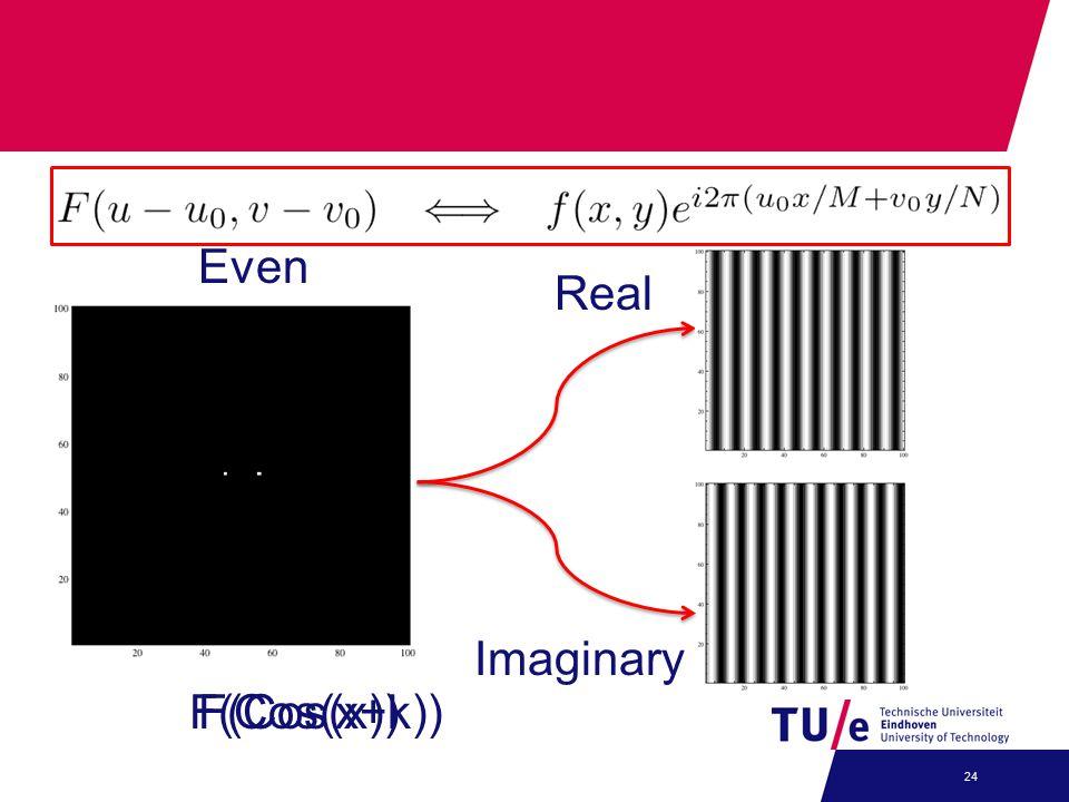 24 Real Imaginary F(Cos(x))F(Cos(x+k)) Even