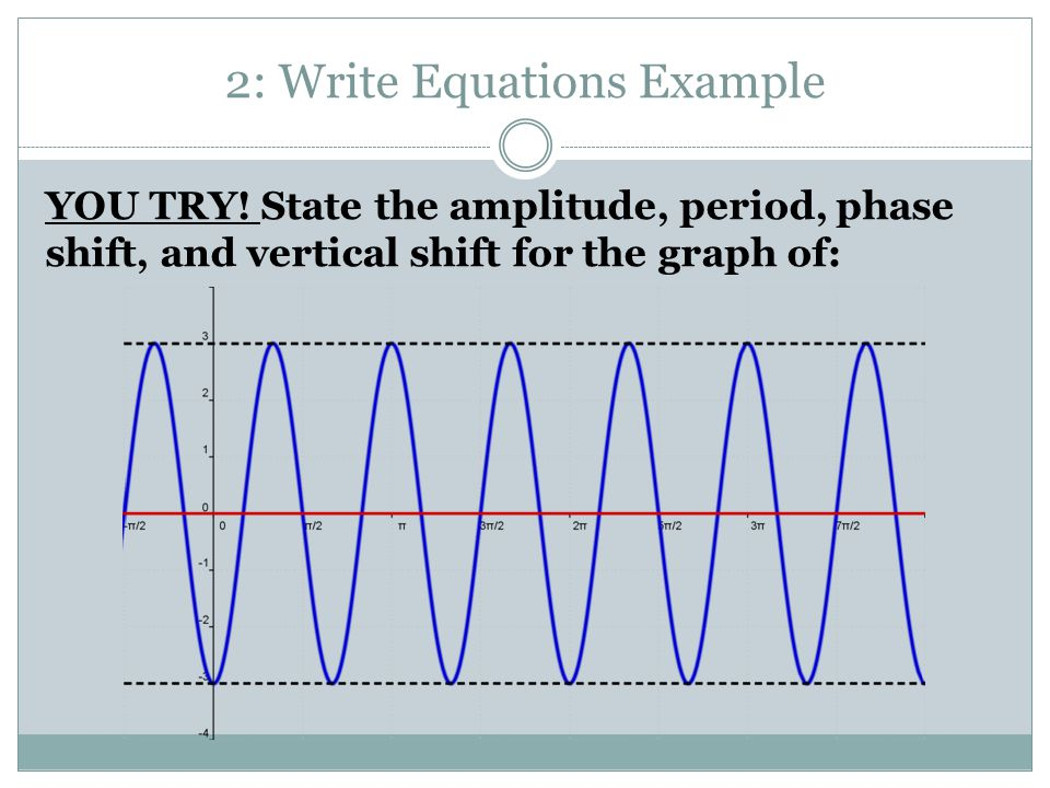 YOU TRY! State the amplitude, period, phase shift, and vertical shift for the graph of:
