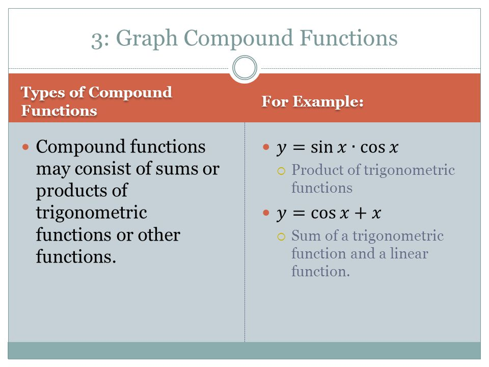 Types of Compound Functions For Example: Compound functions may consist of sums or products of trigonometric functions or other functions.