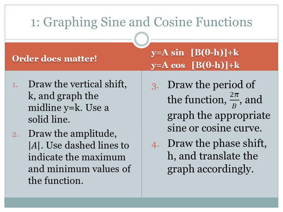 Order does matter! y=A sin[B(θ-h)]+k y=A cos[B(θ-h)]+k y=A sin[B(θ-h)]+k y=A cos[B(θ-h)]+k 1: Graphing Sine and Cosine Functions