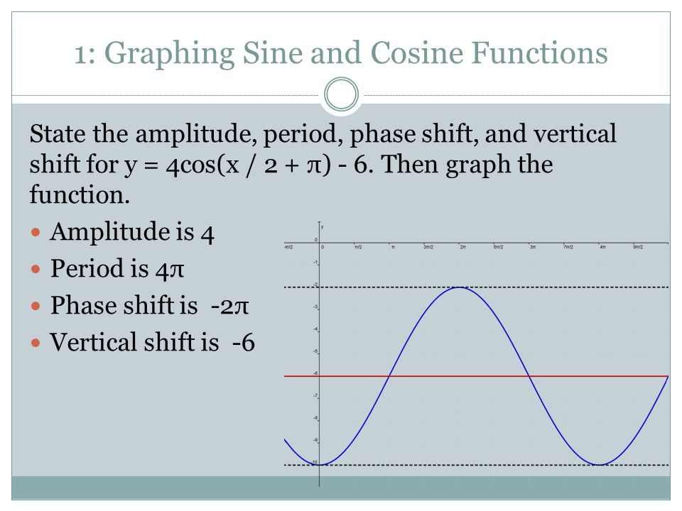1: Graphing Sine and Cosine Functions State the amplitude, period, phase shift, and vertical shift for y = 2cos(x / 4 + π) - 1.