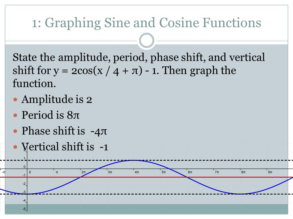 1: Graphing Sine and Cosine Functions State the amplitude, period, phase shift, and vertical shift for y = 2cos(x / 4 + π) - 1. Then graph the functio