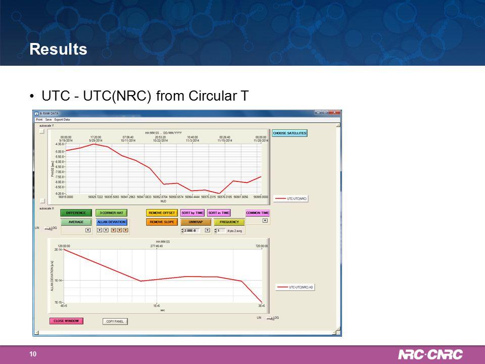 UTC - UTC(NRC) from Circular T 10