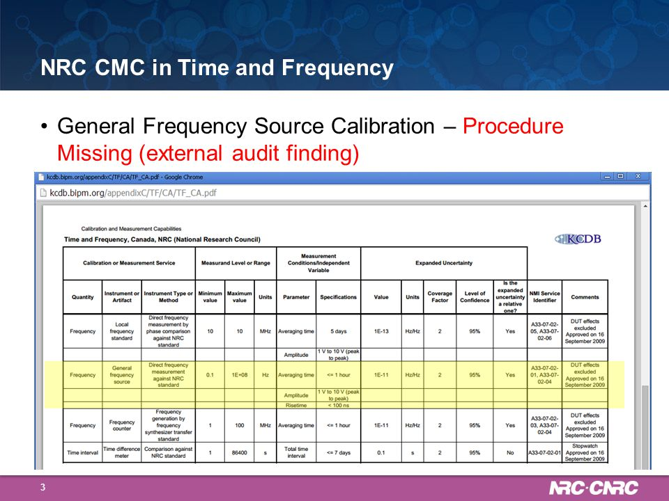 NRC CMC in Time and Frequency 3 General Frequency Source Calibration – Procedure Missing (external audit finding)