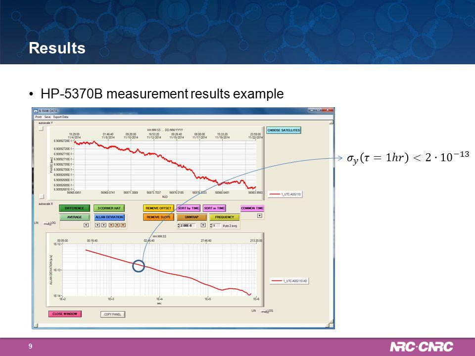 MG 3641A output 47.9001599 MHz CAL DIV output 1E-7 CNT-91 measurement Allan Deviation Frequency Measurements with CNT system, Measurements of non-integer frequency values 20