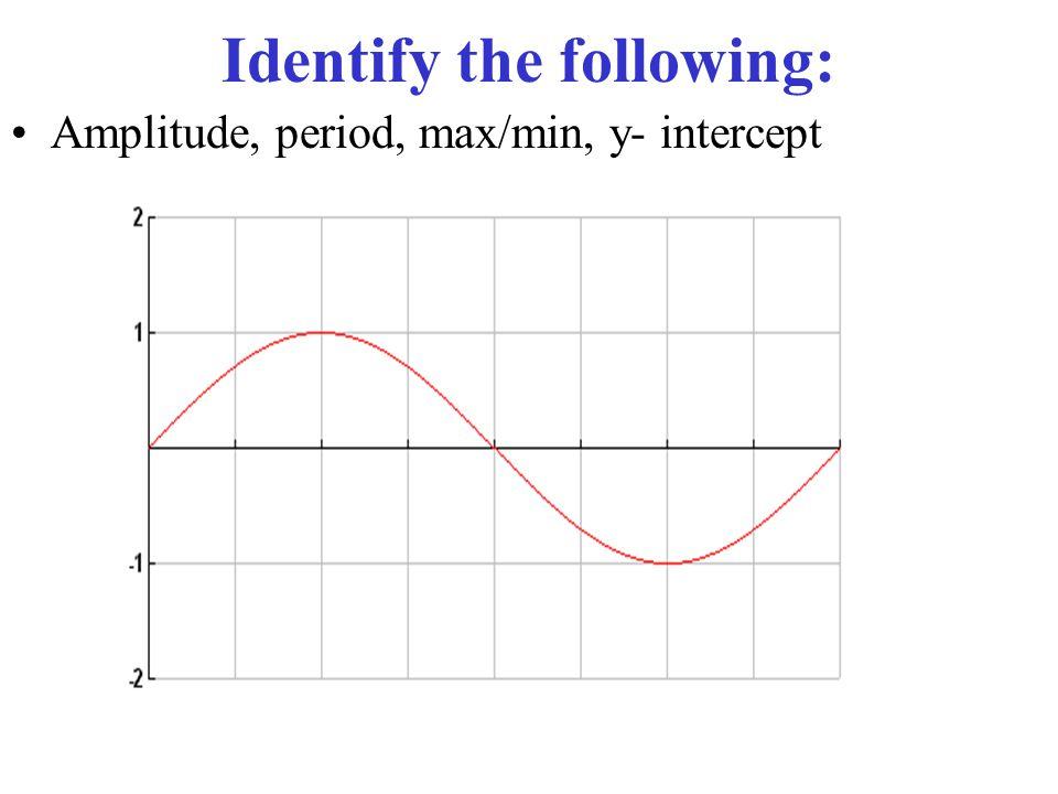 Identify the following: Amplitude, period, max/min, y- intercept