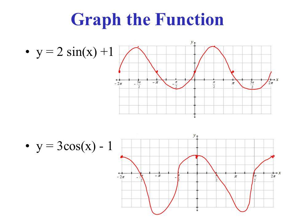 Graph the Function y = 2 sin(x) +1 y = 3cos(x) - 1