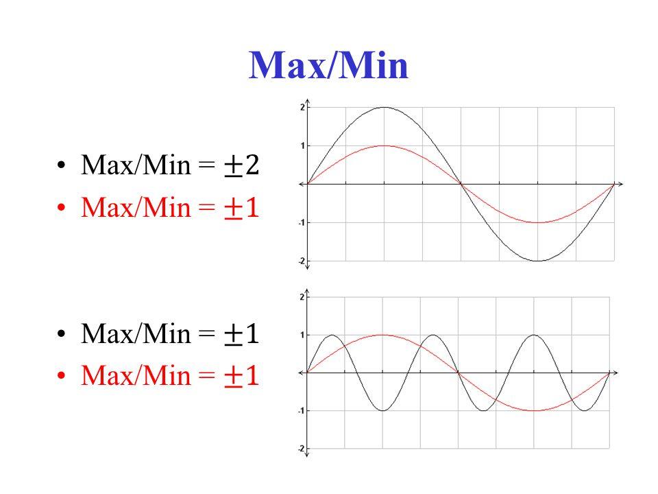 Max/Min
