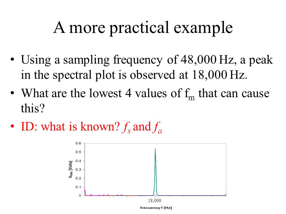A more practical example Using a sampling frequency of 48,000 Hz, a peak in the spectral plot is observed at 18,000 Hz. What are the lowest 4 values o