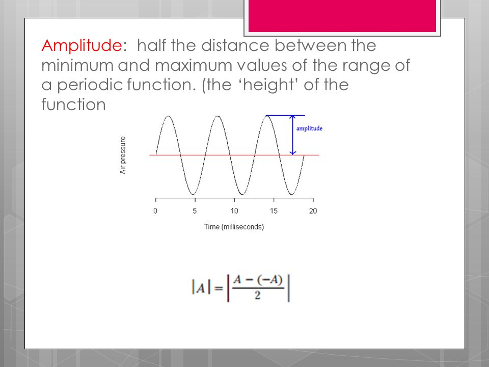 Amplitude: half the distance between the minimum and maximum values of the range of a periodic function.