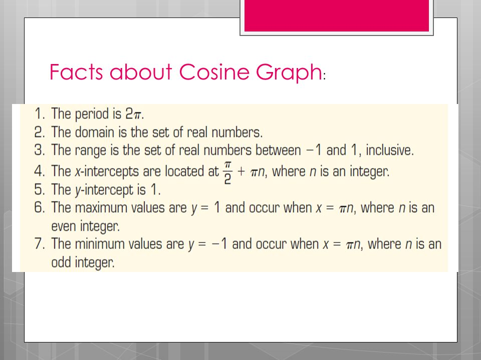 Facts about Cosine Graph :