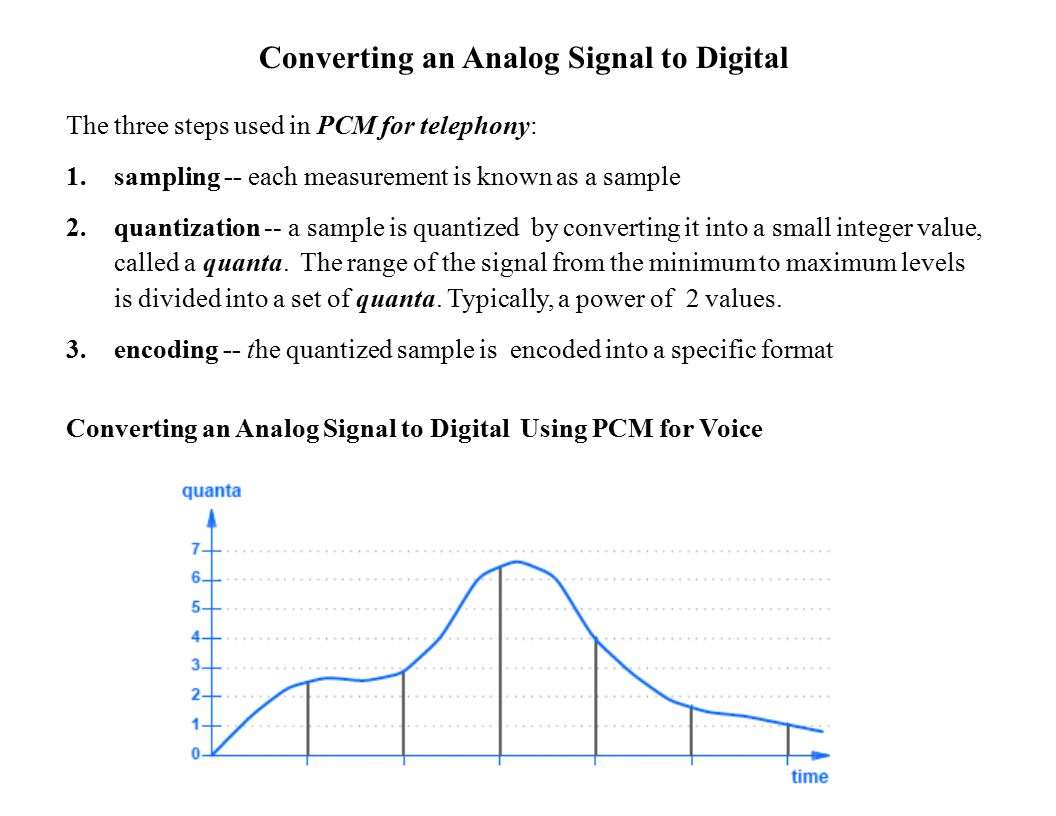 Converting an Analog Signal to Digital The three steps used in PCM for telephony: 1.sampling -- each measurement is known as a sample 2.quantization -- a sample is quantized by converting it into a small integer value, called a quanta.