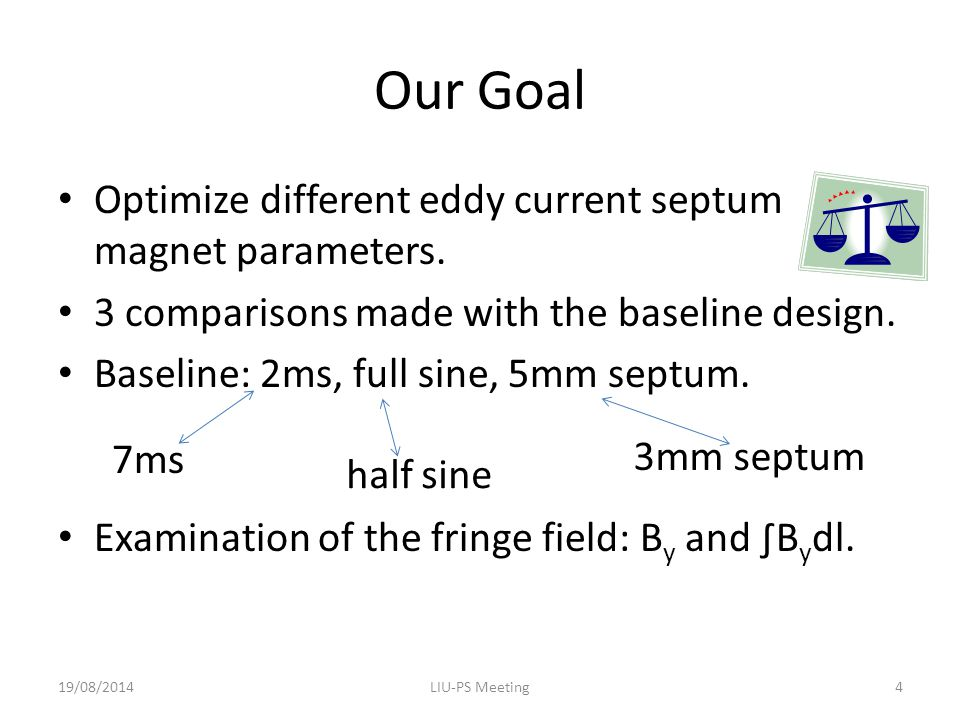 Our Goal Optimize different eddy current septum magnet parameters.