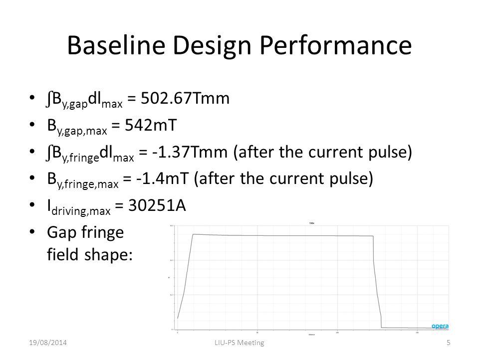 Baseline Design Performance ʃ B y,gap dl max = 502.67Tmm B y,gap,max = 542mT ʃ B y,fringe dl max = -1.37Tmm (after the current pulse) B y,fringe,max = -1.4mT (after the current pulse) I driving,max = 30251A Gap fringe field shape: 19/08/2014LIU-PS Meeting5