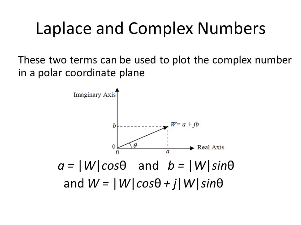 Laplace and Complex Numbers These two terms can be used to plot the complex number in a polar coordinate plane a = |W|cosθ and b = |W|sinθ and W = |W|cosθ + j|W|sinθ