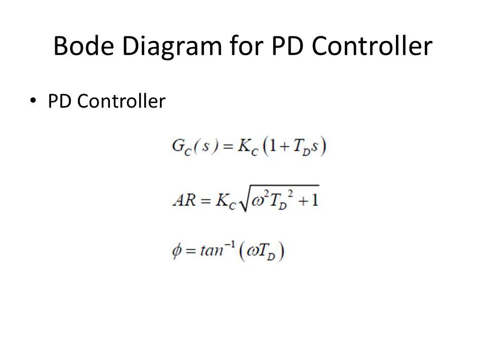 Bode Diagram for PD Controller PD Controller