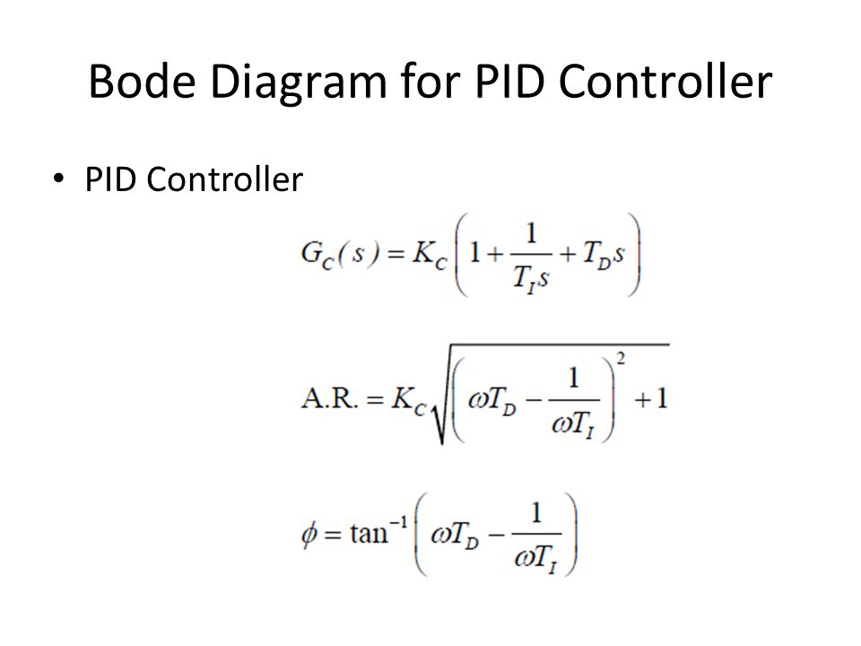 Bode Diagram for PID Controller PID Controller