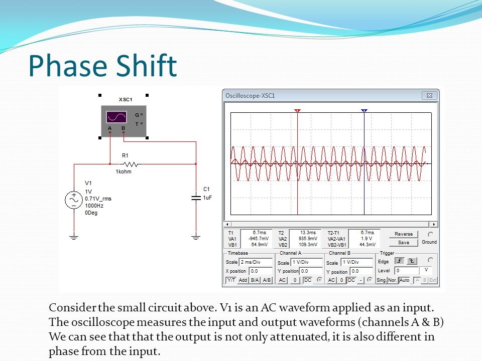 Phase Shift Consider the small circuit above. V1 is an AC waveform applied as an input.