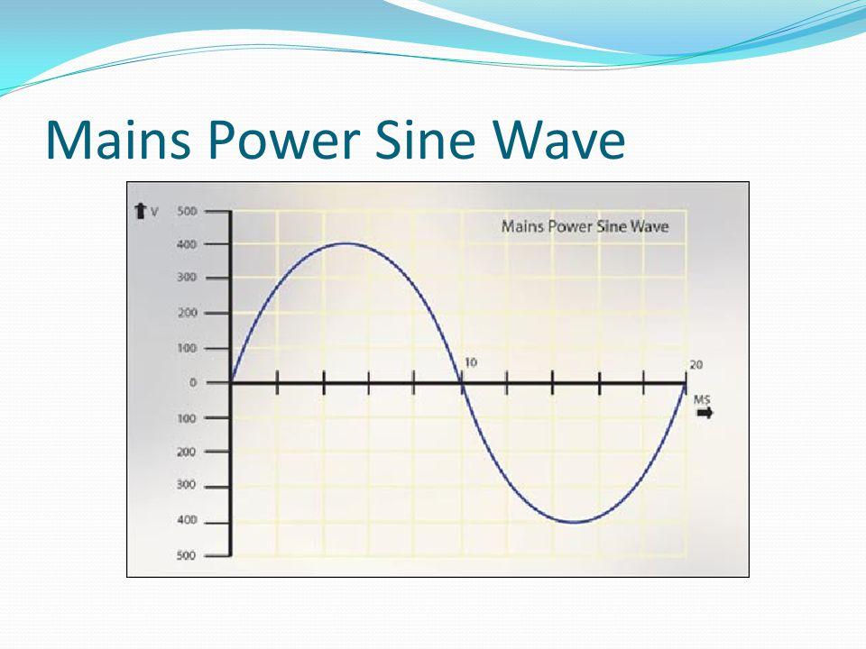 Mains Power Sine Wave