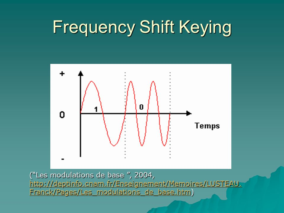 Frequency Shift Keying ( Les modulations de base , 2004, http://deptinfo.cnam.fr/Enseignement/Memoires/LUSTEAU.