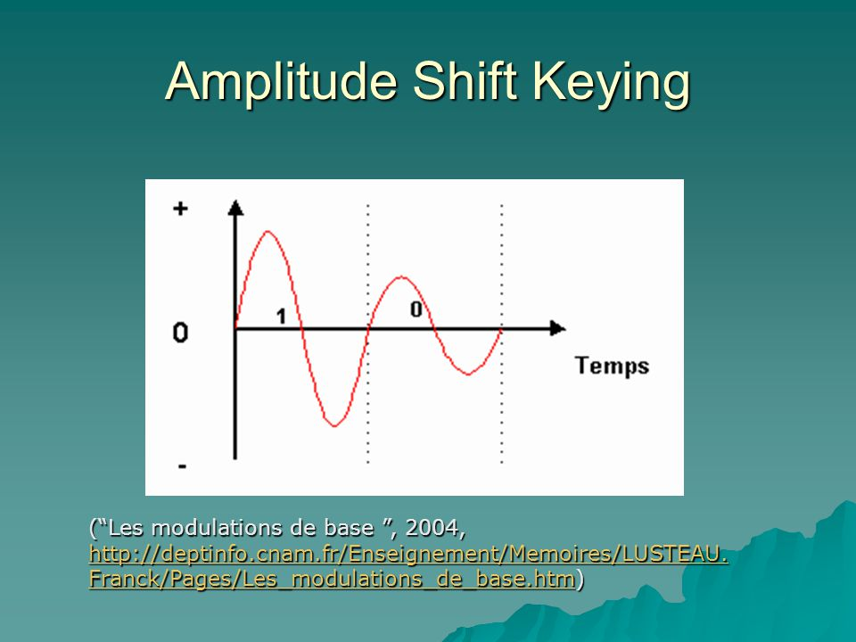 Amplitude Shift Keying ( Les modulations de base , 2004, http://deptinfo.cnam.fr/Enseignement/Memoires/LUSTEAU.