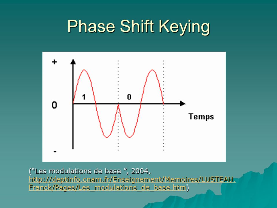 Phase Shift Keying ( Les modulations de base , 2004, http://deptinfo.cnam.fr/Enseignement/Memoires/LUSTEAU.