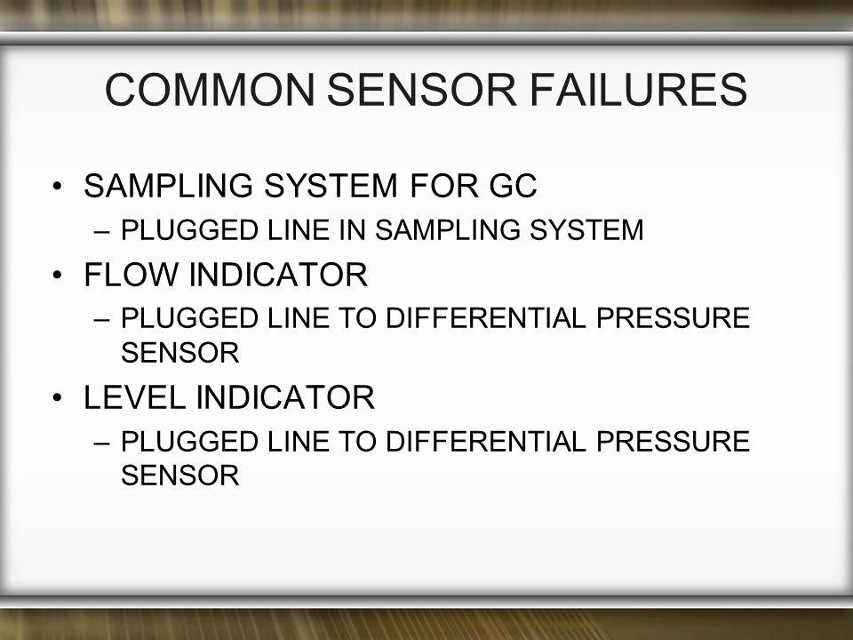 COMMON SENSOR FAILURES SAMPLING SYSTEM FOR GC –PLUGGED LINE IN SAMPLING SYSTEM FLOW INDICATOR –PLUGGED LINE TO DIFFERENTIAL PRESSURE SENSOR LEVEL INDICATOR –PLUGGED LINE TO DIFFERENTIAL PRESSURE SENSOR