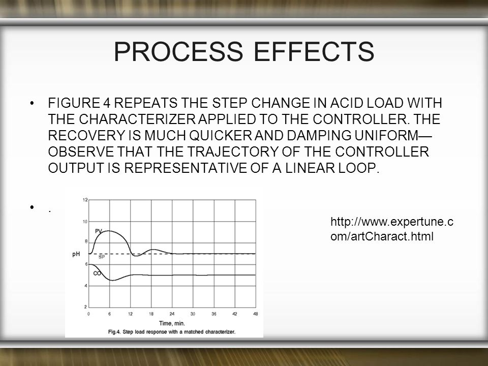 PROCESS EFFECTS FIGURE 4 REPEATS THE STEP CHANGE IN ACID LOAD WITH THE CHARACTERIZER APPLIED TO THE CONTROLLER.