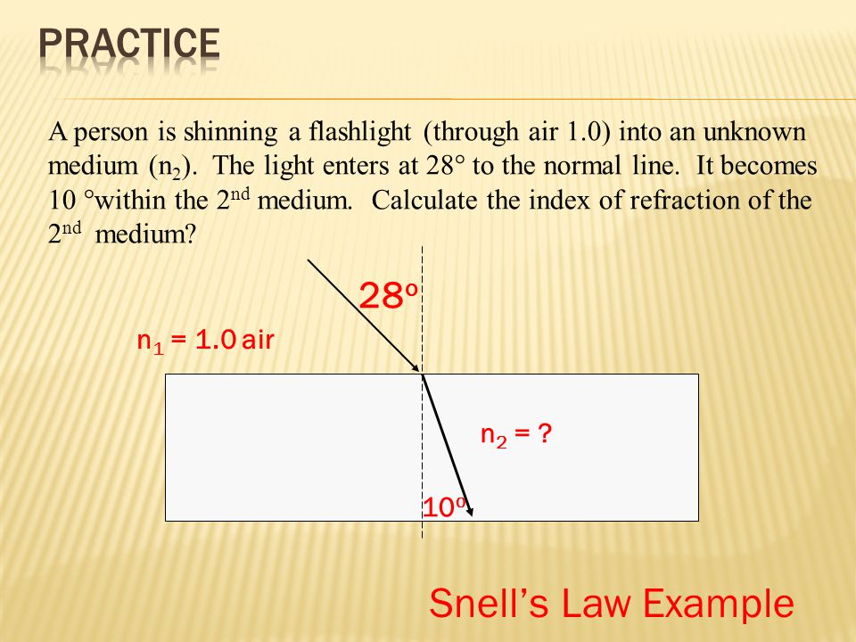 28 o 10° o n 1 = 1.0 air Snell's Law Example A person is shinning a flashlight (through air 1.0) into an unknown medium (n 2 ). The light enters at 28