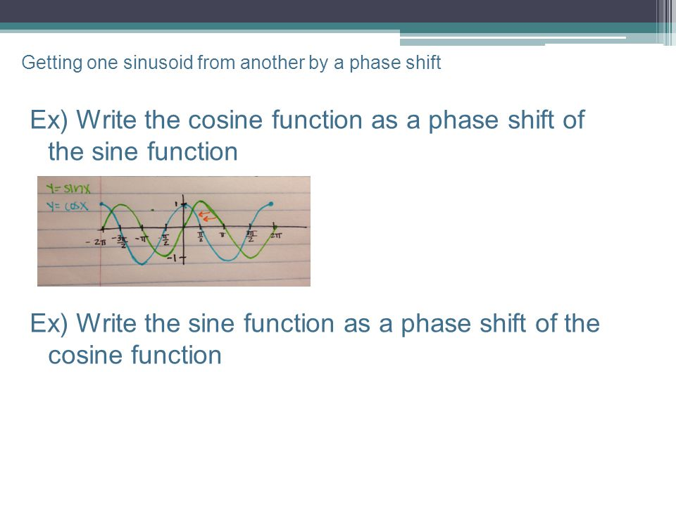 Ex) Write the cosine function as a phase shift of the sine function Ex) Write the sine function as a phase shift of the cosine function Getting one si