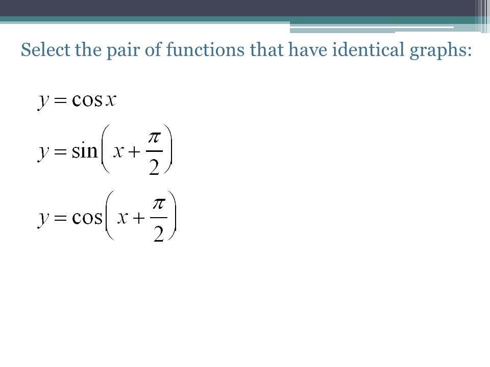 Select the pair of functions that have identical graphs: