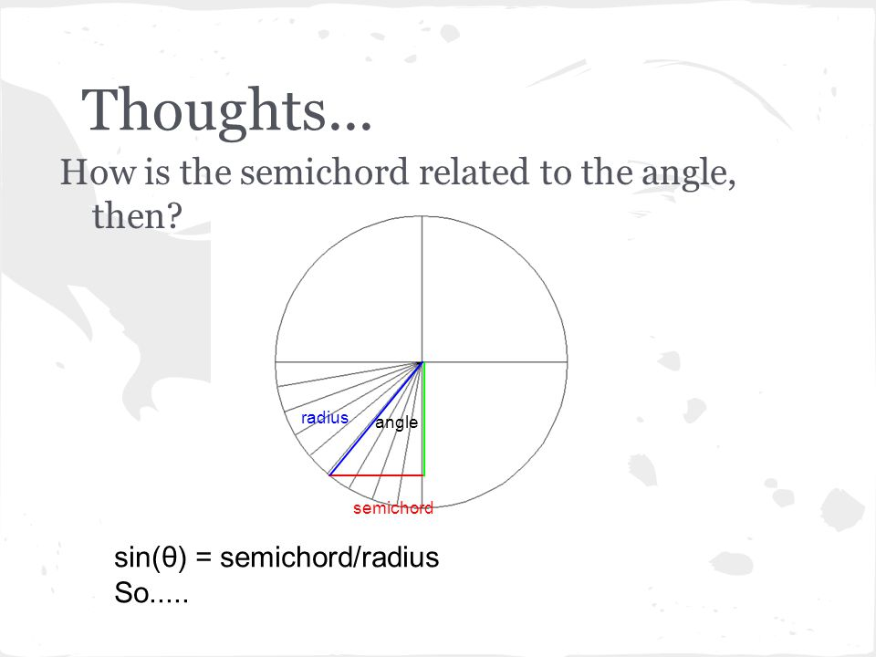 Thoughts... How is the semichord related to the angle, then.