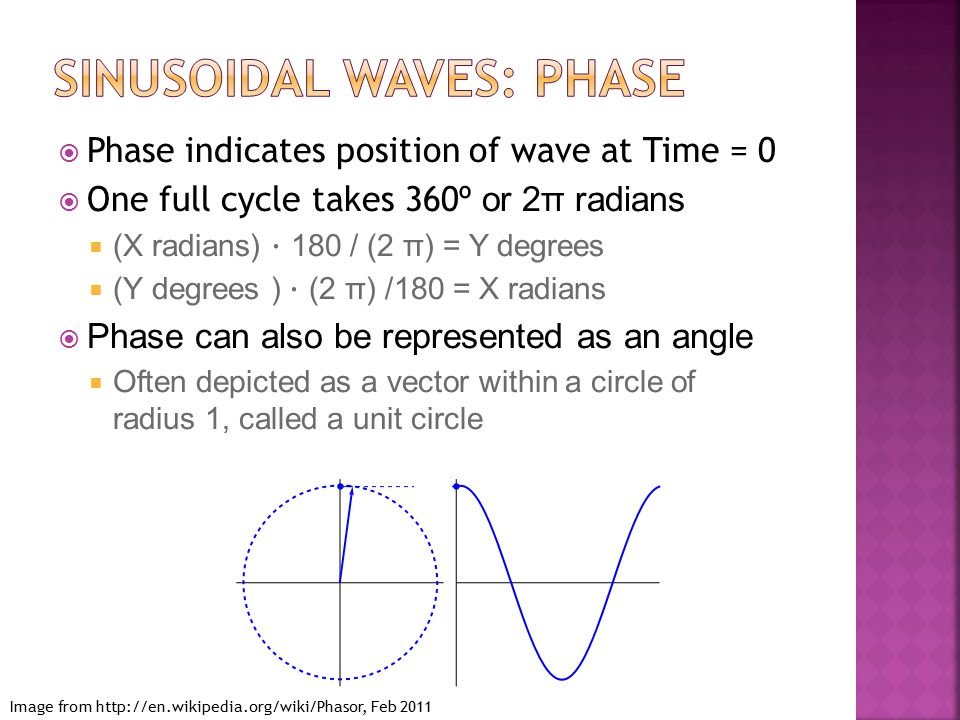  Phase indicates position of wave at Time = 0  One full cycle takes 360 º or 2π radians  (X radians) ∙ 180 / (2 π) = Y degrees  (Y degrees ) ∙ (2