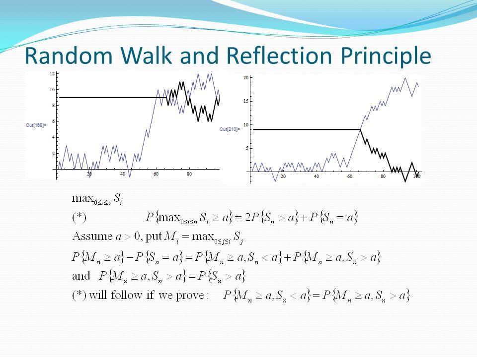 Random Walk and Reflection Principle