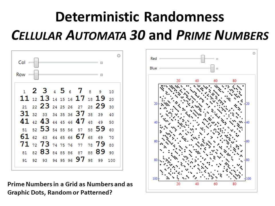 Deterministic Randomness C ELLULAR A UTOMATA 30 and P RIME N UMBERS Prime Numbers in a Grid as Numbers and as Graphic Dots, Random or Patterned