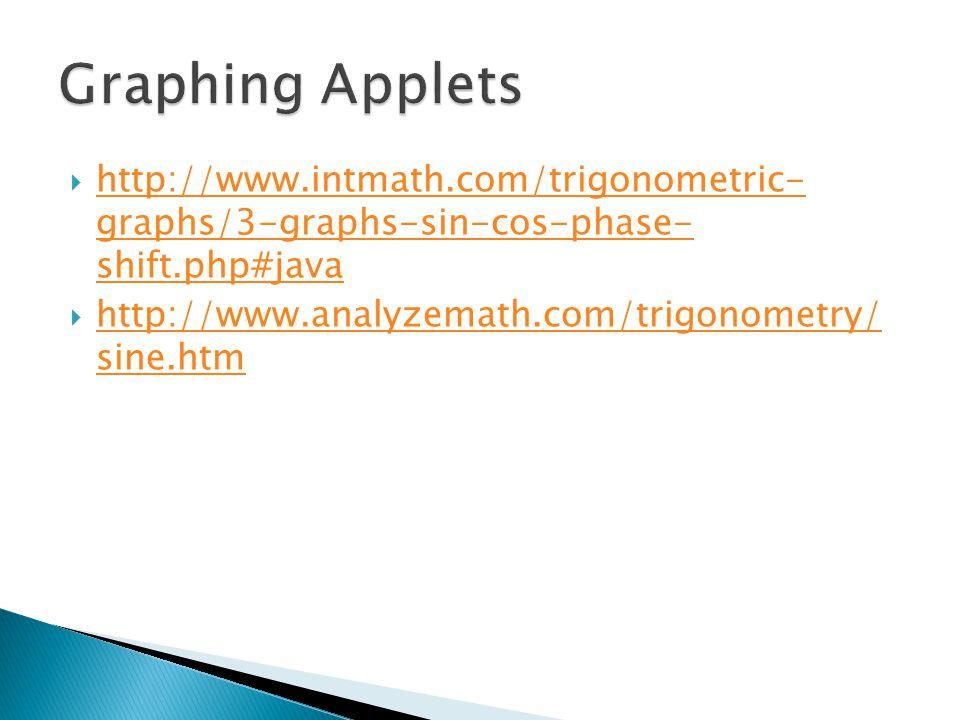  http://www.intmath.com/trigonometric- graphs/3-graphs-sin-cos-phase- shift.php#java http://www.intmath.com/trigonometric- graphs/3-graphs-sin-cos-phase- shift.php#java  http://www.analyzemath.com/trigonometry/ sine.htm http://www.analyzemath.com/trigonometry/ sine.htm