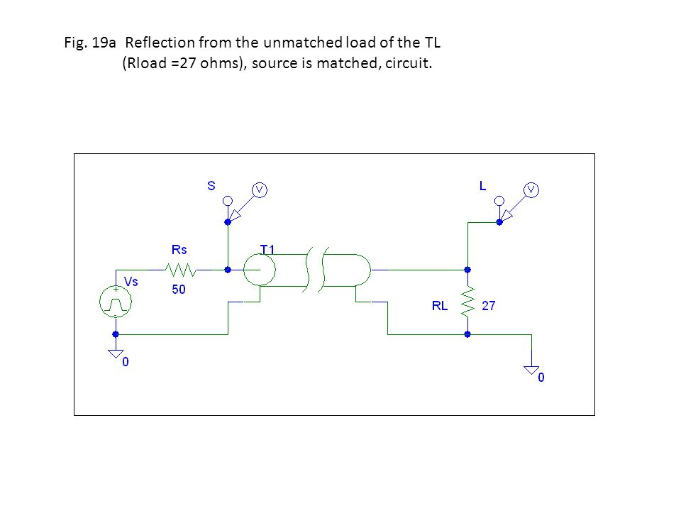 Fig. 19a Reflection from the unmatched load of the TL (Rload =27 ohms), source is matched, circuit.