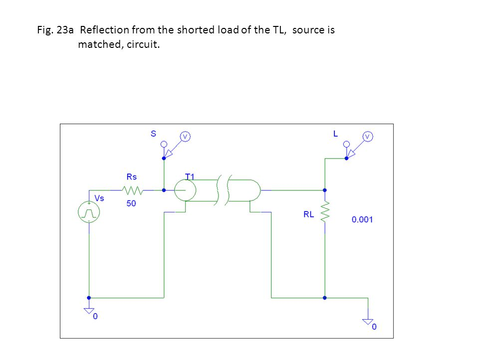 Fig. 23a Reflection from the shorted load of the TL, source is matched, circuit.