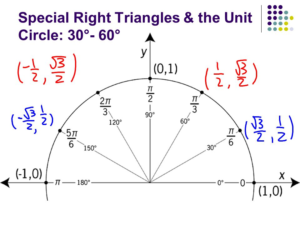 Special Right Triangles & the Unit Circle: 30°- 60°