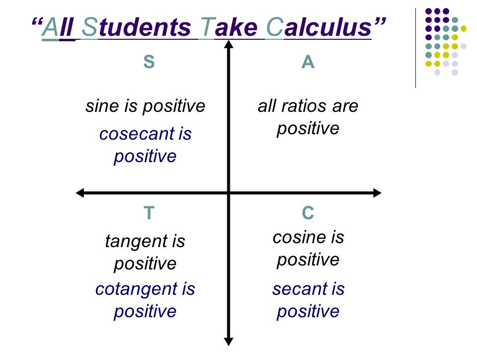 All Students Take Calculus AS CT all ratios are positive sine is positive tangent is positive cosine is positive cosecant is positive cotangent is positive secant is positive