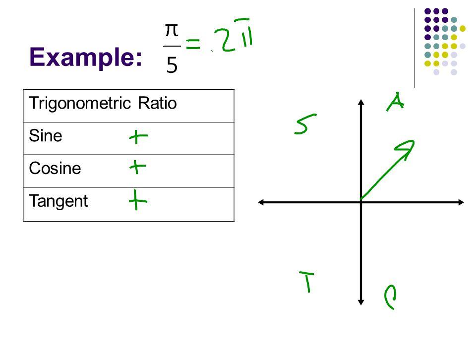 Example: Trigonometric Ratio Sine Cosine Tangent