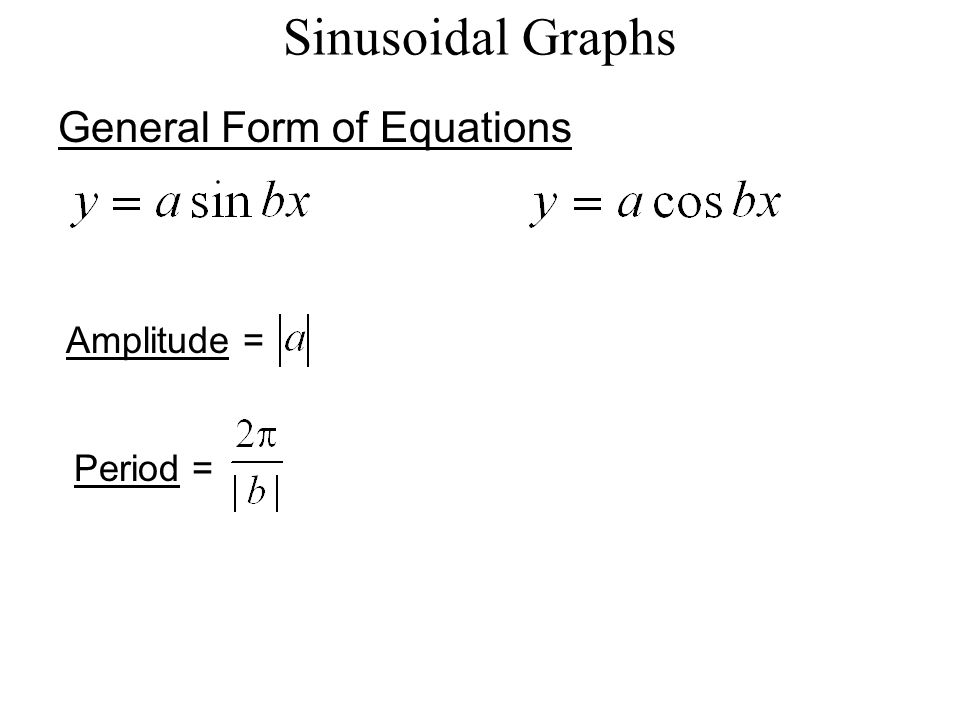Sinusoidal Graphs Amplitude = Period = General Form of Equations