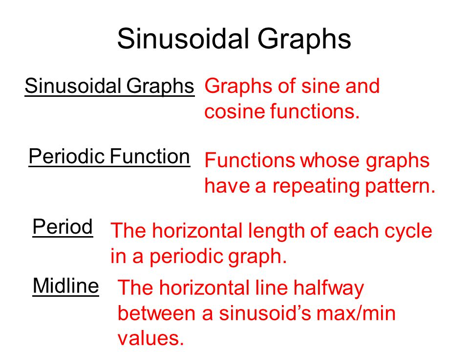 Sinusoidal Graphs Periodic Function Graphs of sine and cosine functions.