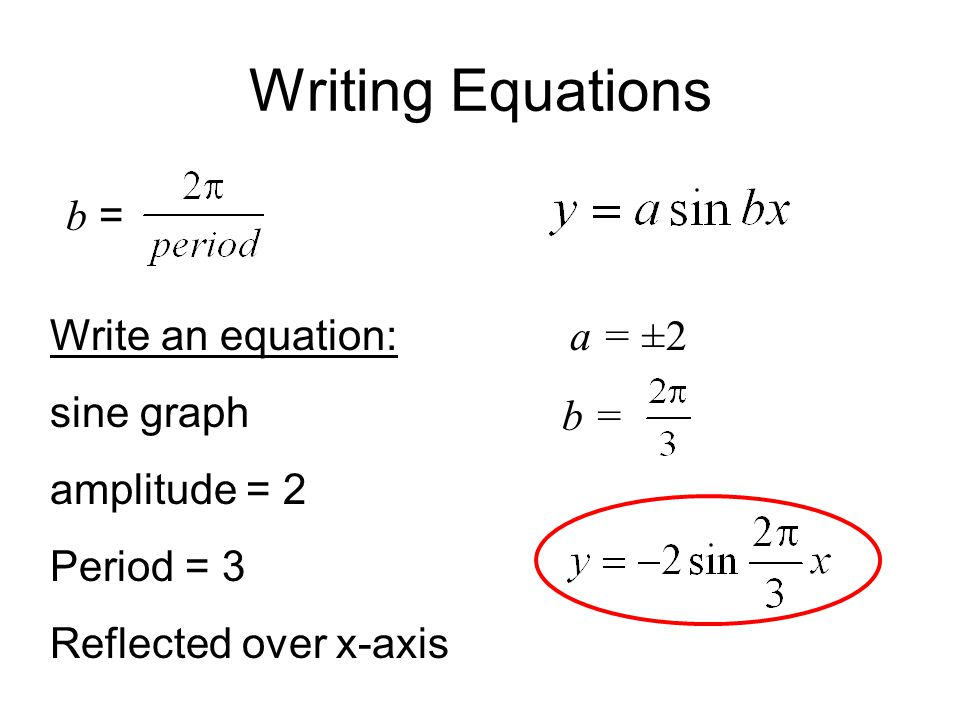 Writing Equations b = Write an equation: sine graph amplitude = 2 Period = 3 Reflected over x-axis a =±2±2 b =