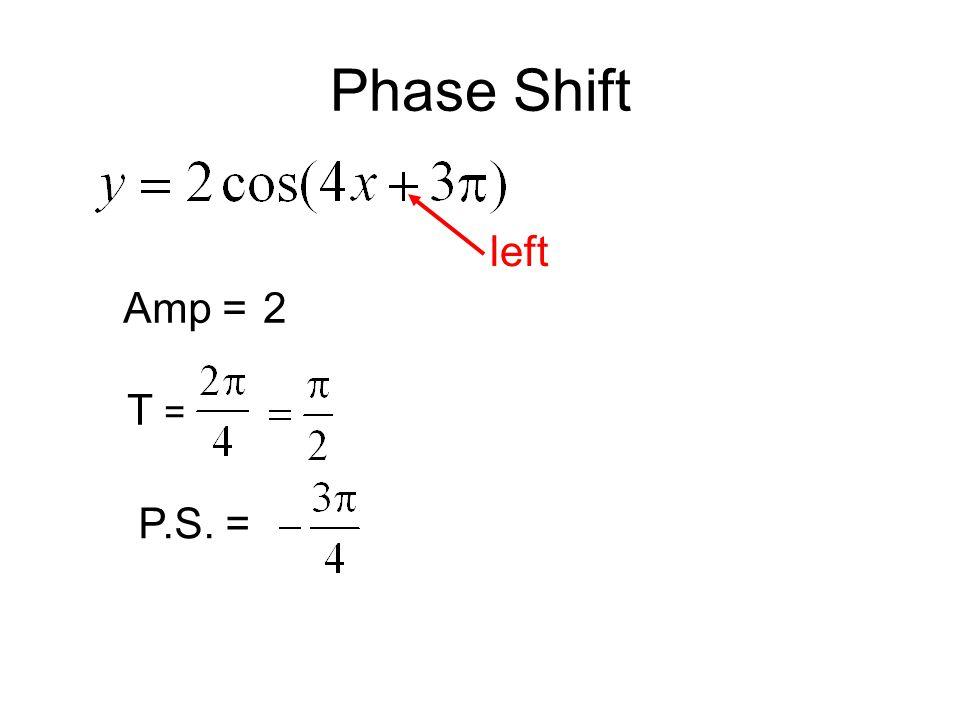 Phase Shift Amp =2 T = P.S. = left