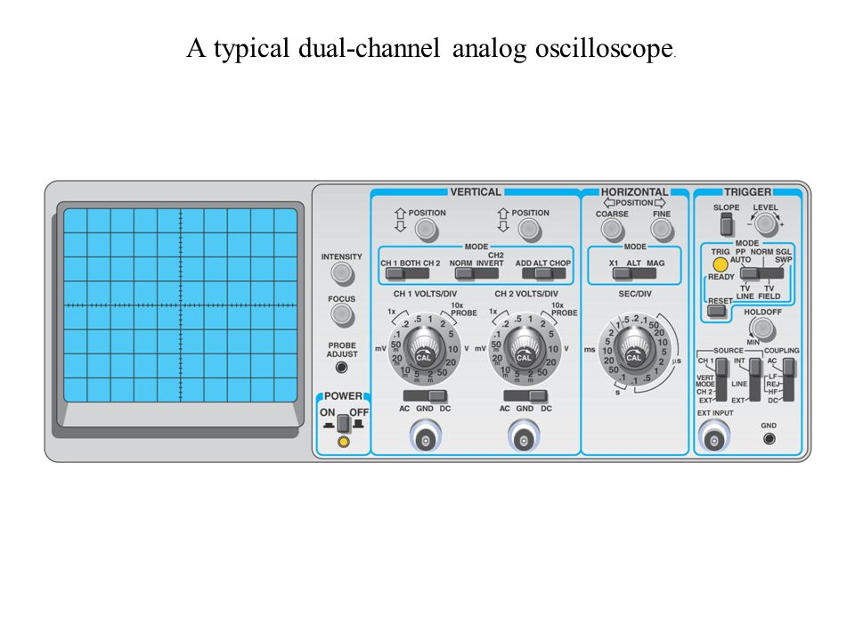 A typical dual-channel analog oscilloscope.